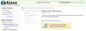 Alexa Rank for Recruit.net